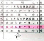 尼崎市議会一般質問 9月11日(金)午後第二部に登壇