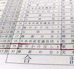 第16回尼崎市議会定例会 6月7日(火)開会