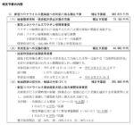 2021年1月28日(木)第14次補正予算を審議するための臨時議会が開会