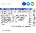2020年3月14日(土)尼崎市から重ねてのお願い