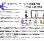 尼崎市が作成した新型コロナウイルス感染症に関する資料