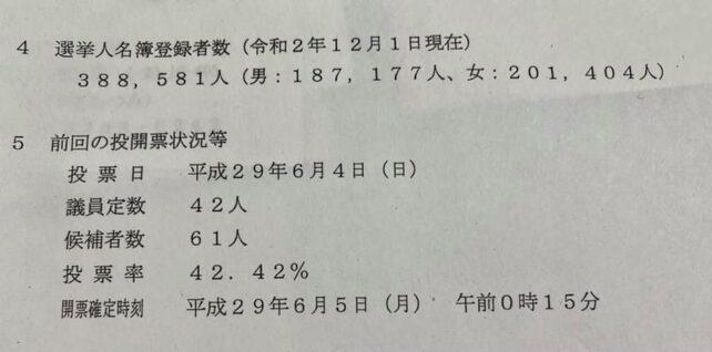 2021年尼崎市議会議員選挙